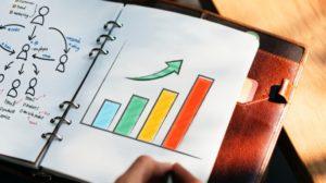 Saiba o que é RFV: Recência, Frequência e Valor