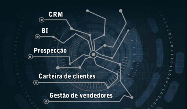 Banner com as palavras CRM BI Prospecção Carteira de clientes e Gestão de vendedores